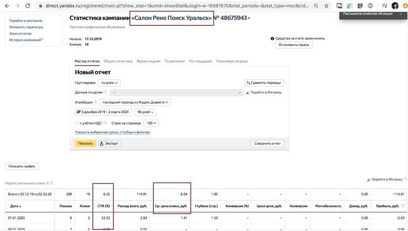 Кейс: контекст для сети автосалонов «Рено» и продаж б/у машин, изображение №26