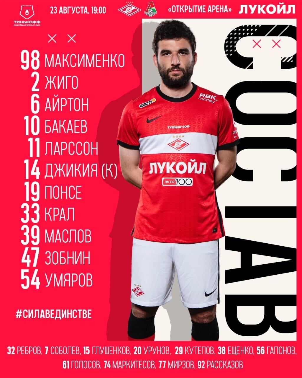 Состав «Спартака» на матч 4-го тура с «Локомотивом»
