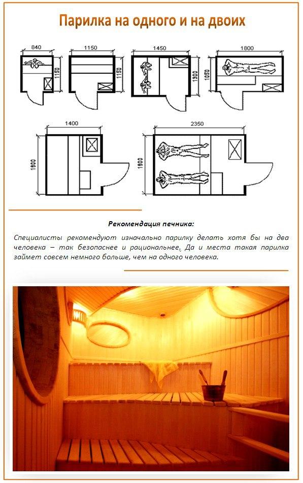 Размеры парилки в бане, изображение №3