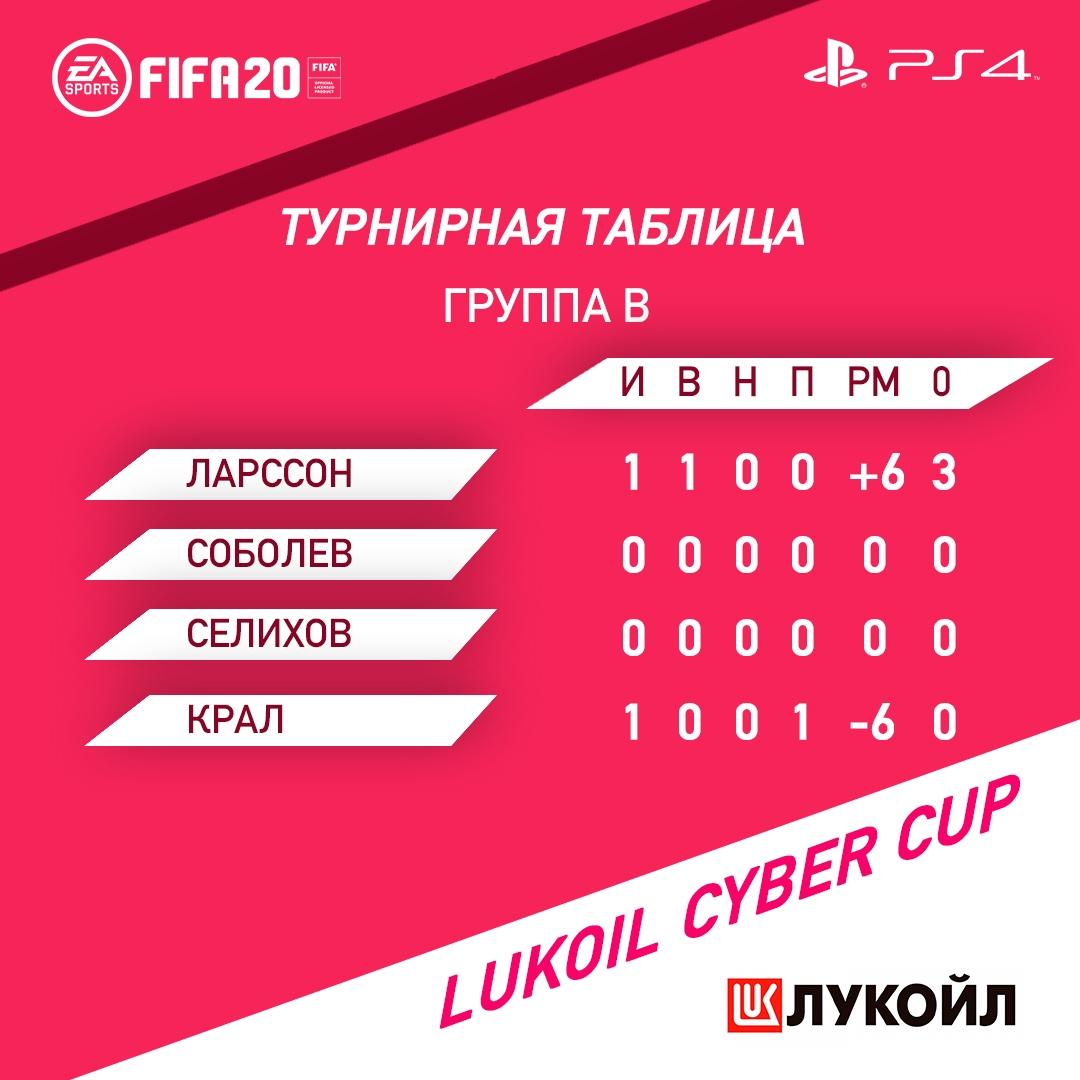 «Спартак»: Lukoil Cyber Cup. Первые матчи (Видео)